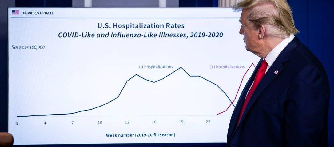 Trump diz que a China sofrerá consequências se o país for responsável pela pandemia de Covid-19